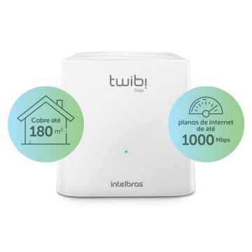 Twibi Giga Roteador wireless Mesh