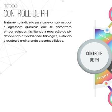 Kit KE'ER Protocolo CONTROLE DE PH 4 Produtos