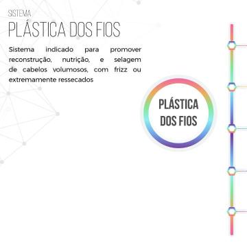 Kit Sistema Plastica dos Fios KE'ER 6 Produtos